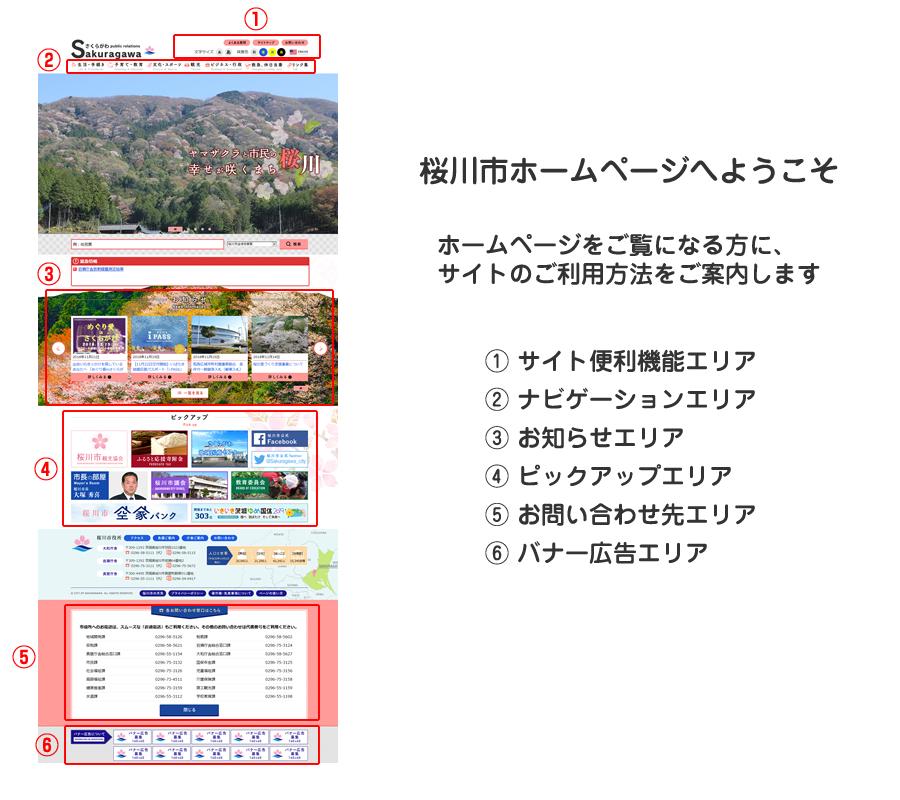 『ページの使い方画像』の画像