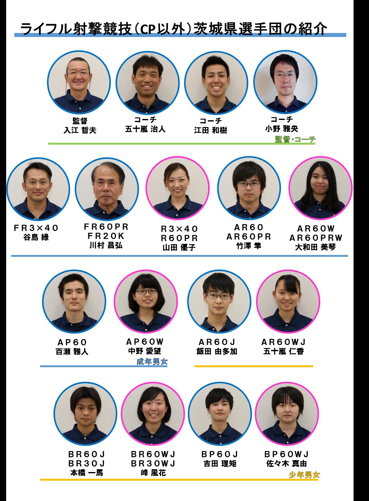 『茨城県選手団』の画像